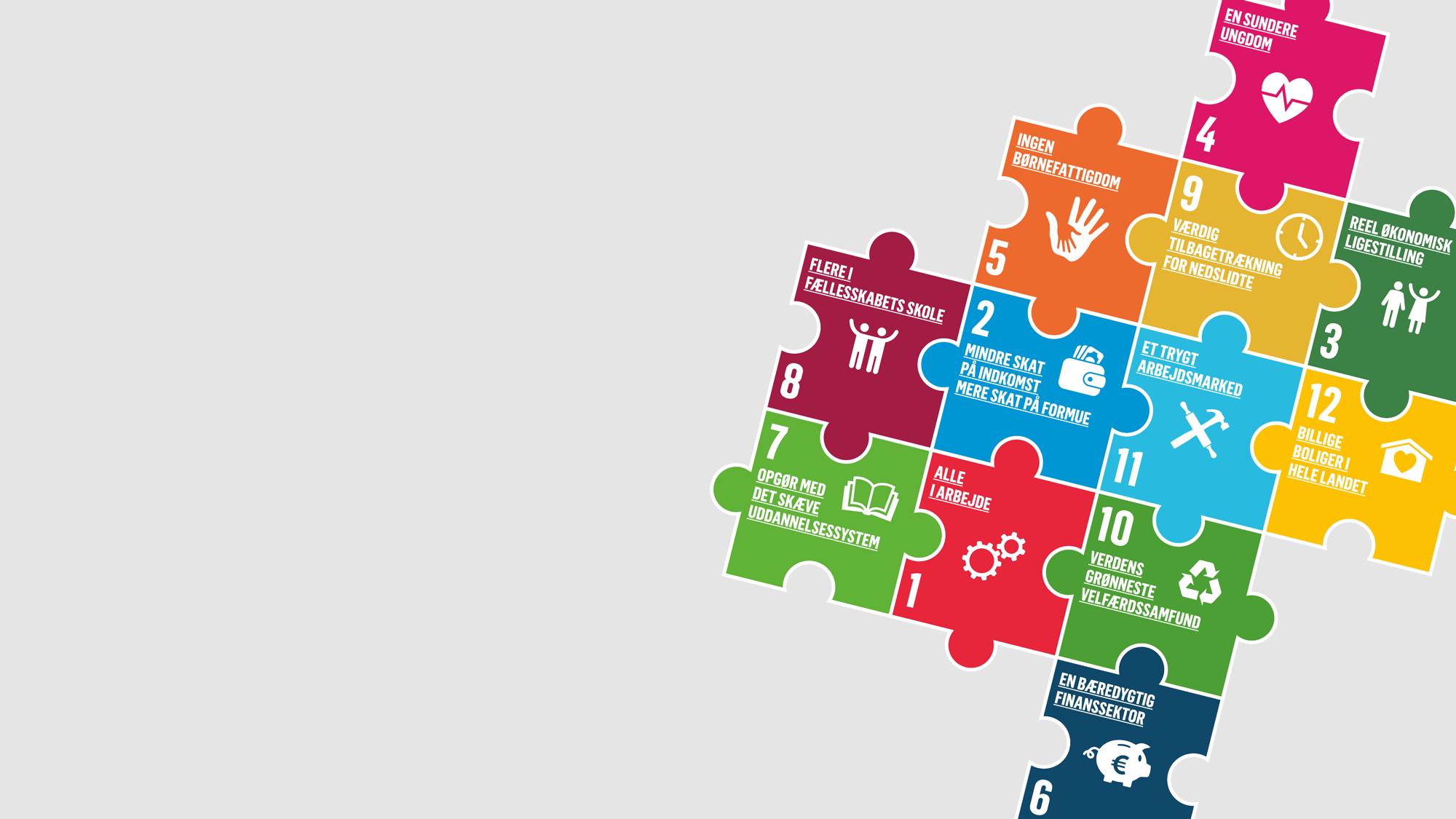 12 Danmarksmål For En Ny Regering Dsu
